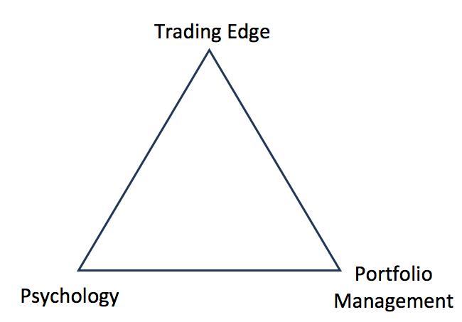 Figure3FindEdge